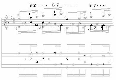 Classical Guitar Barre 2
