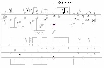 Classical Guitar Barre 4