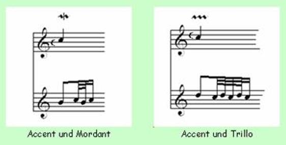 Classical Guitar Note Ornamentation- Accent und mordant & Accent und Trillo