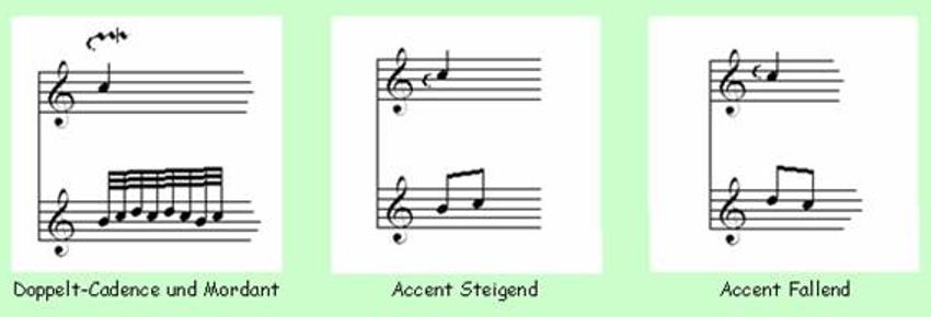 Classical Guitar Note Ornamentation- Doppelt-Cadence, Accent Steigend & Accent Fallend