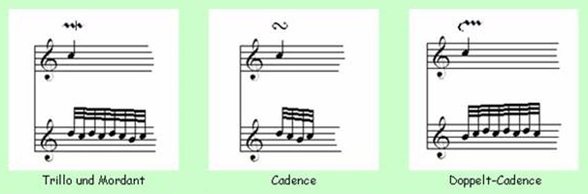 Classical Guitar Note Ornamentation- Trillo und Mordant, Cadence & Doppelt-Cadence