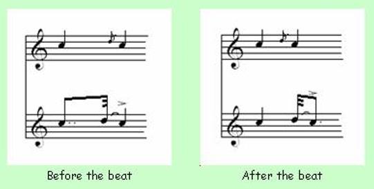 Note Symbols for Classical Guitar 16