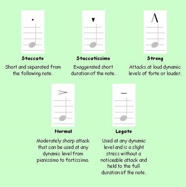 Note Symbols for Classical Guitar 2