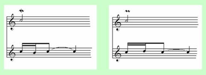 Note Symbols for Classical Guitar 28