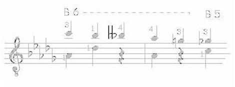 Note Symbols for Classical Guitar 8